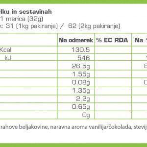 Organicore Vegan Protein 2000g hranilna
